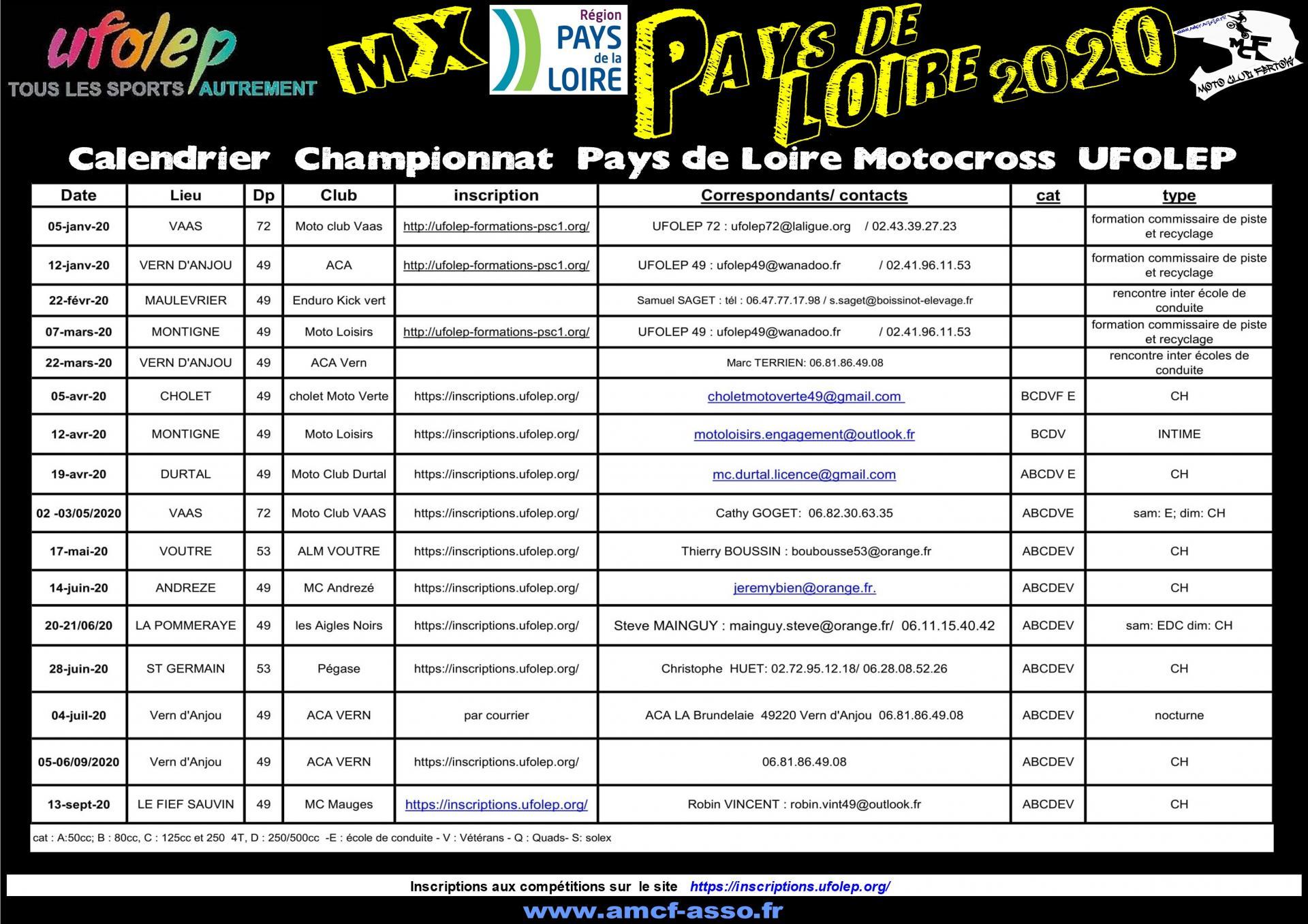 Calendrier Motocross Ufolep 2020 NORMANDIE,PAYS DE LOIRE,